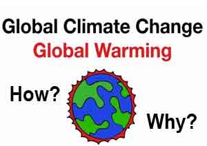 Global Warming & Climate Change