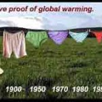 Finally Positive Proof of Global Warming!