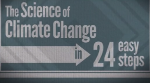 science of climate change 24 steps