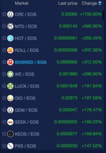 NewDex.io cryptocurrency market