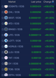 eos cryptocurrency market