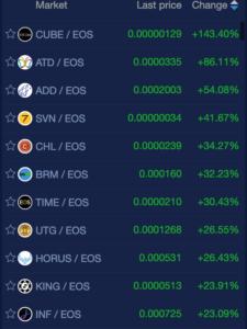 cryptocurrency market leader