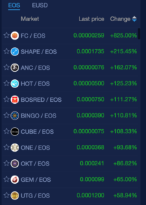 crypto market leaders