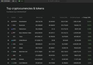 crypto leaders