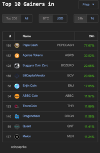 cryptocurrency market top 200