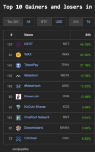 top 200 coin marketcap