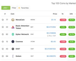 coingecko.com
