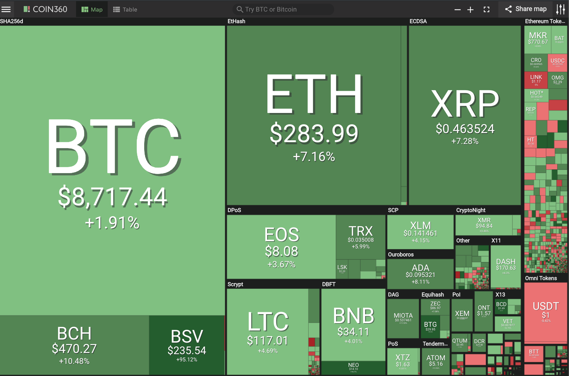 Positive Green Cryptocurrency News #137