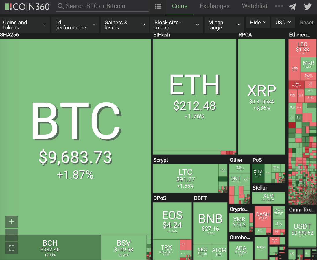 Positive Green Cryptocurrency News #195